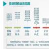 专业办理天津各项建筑施工资质 可直接致电张经理1对1沟通